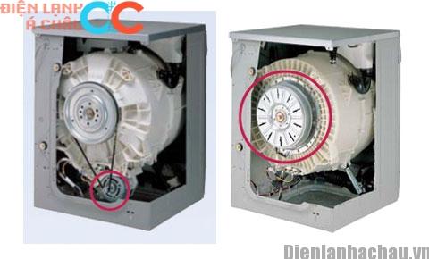 Cách khắc phục máy giặt bị mất nguồn khi đang hoạt động